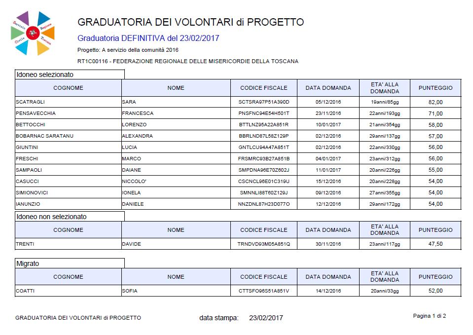 Cattura111111